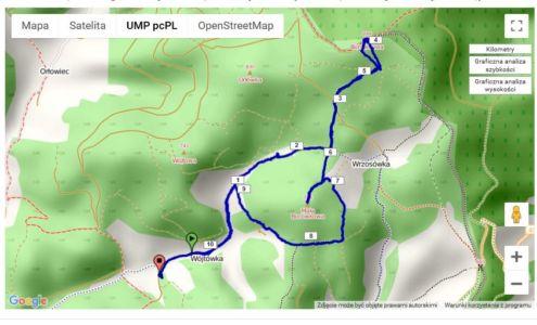 mapa UMP